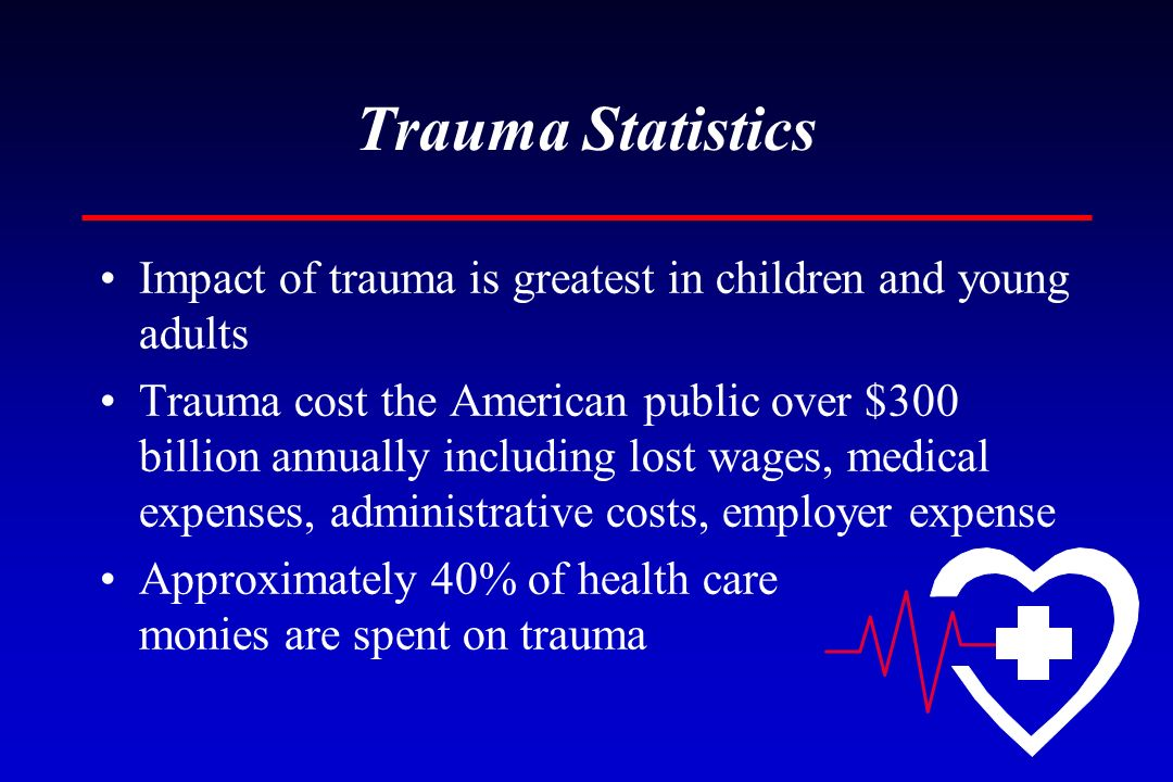 Trauma Statistics Impact of trauma is greatest in children and young adults.