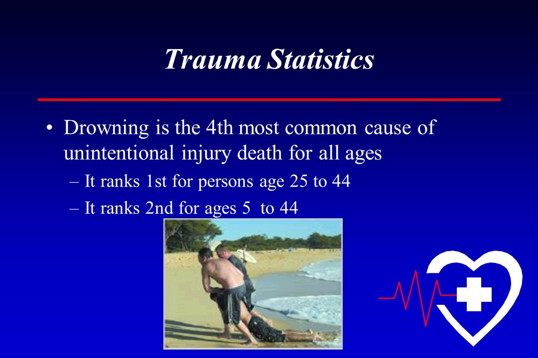 Trauma Statistics Drowning is the 4th most common cause of unintentional injury death for all ages.