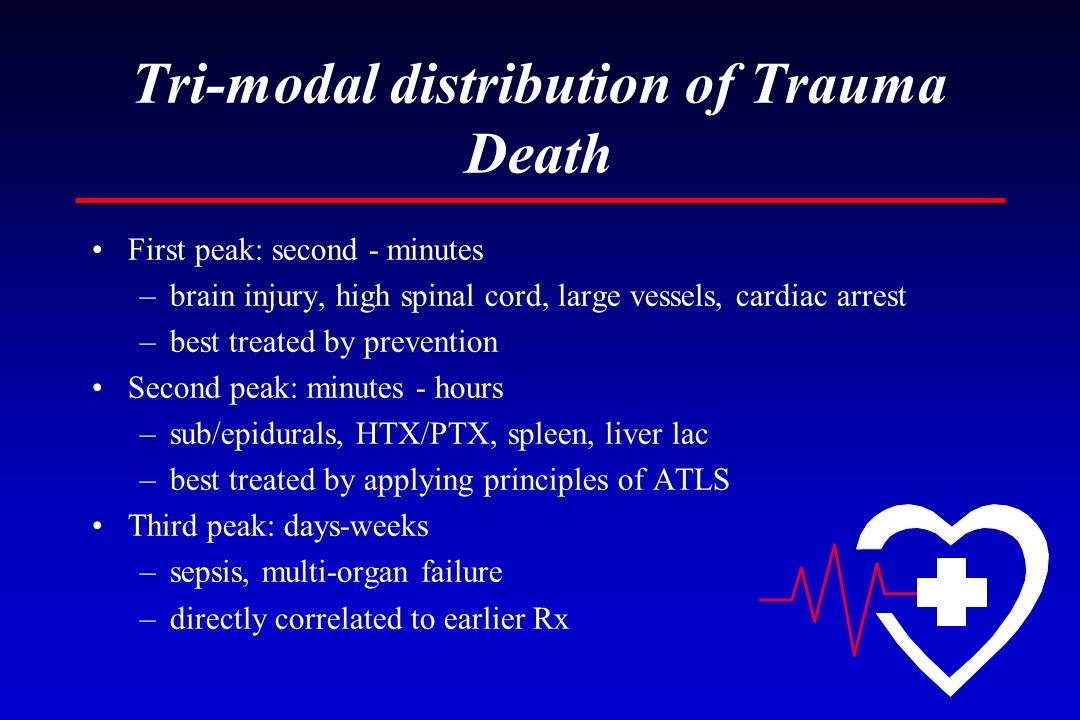 Tri-modal distribution of Trauma Death