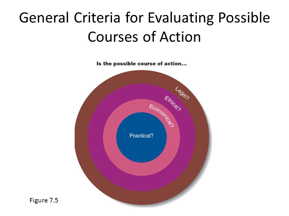General Criteria for Evaluating Possible Courses of Action