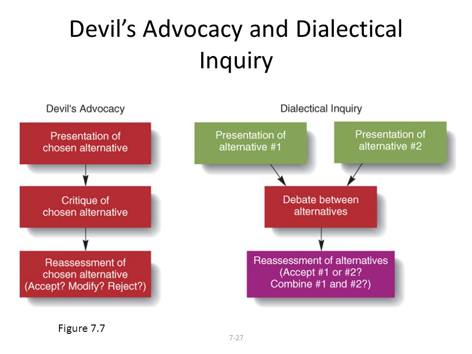 Devil's Advocacy and Dialectical Inquiry