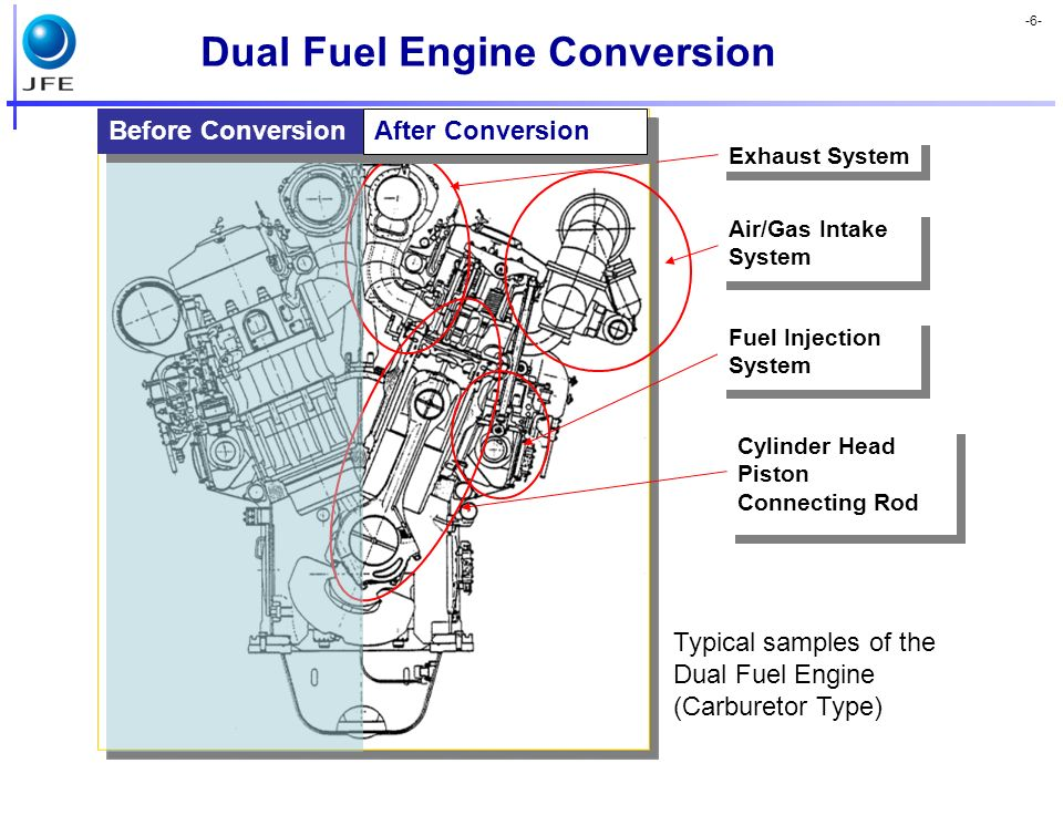 Dual Fuel Engine Conversion