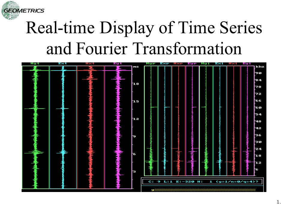 Real-time Display of Time Series and Fourier Transformation