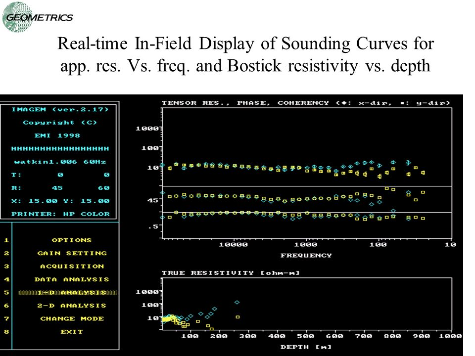 Real-time In-Field Display of Sounding Curves for app. res. Vs. freq