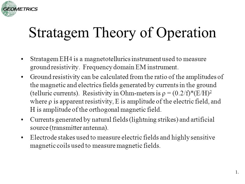 Stratagem Theory of Operation