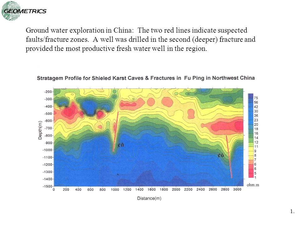 Ground water exploration in China: The two red lines indicate suspected faults/fracture zones.