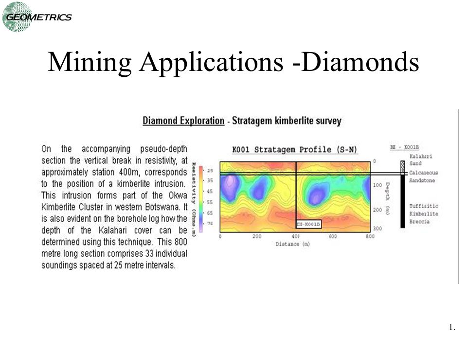 Mining Applications -Diamonds
