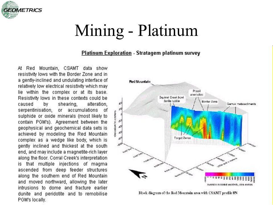 Mining - Platinum