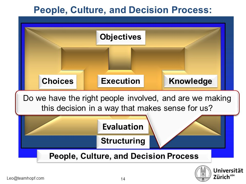 People, Culture, and Decision Process: