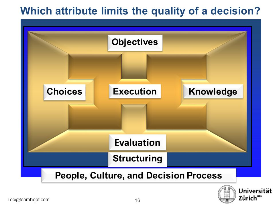 Which attribute limits the quality of a decision