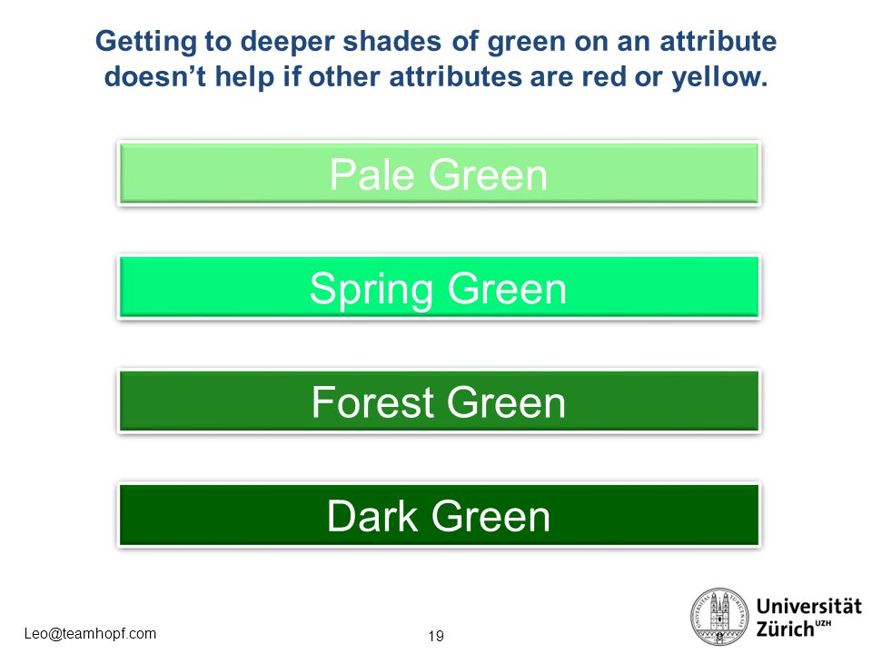 Pale Green Spring Green Forest Green Dark Green