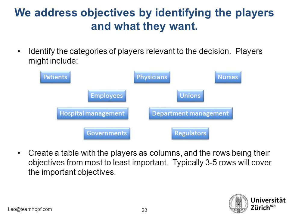 We address objectives by identifying the players and what they want.