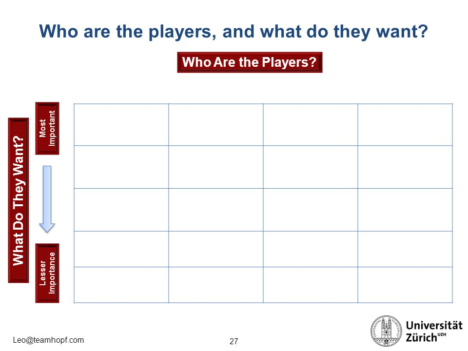 Who are the players, and what do they want