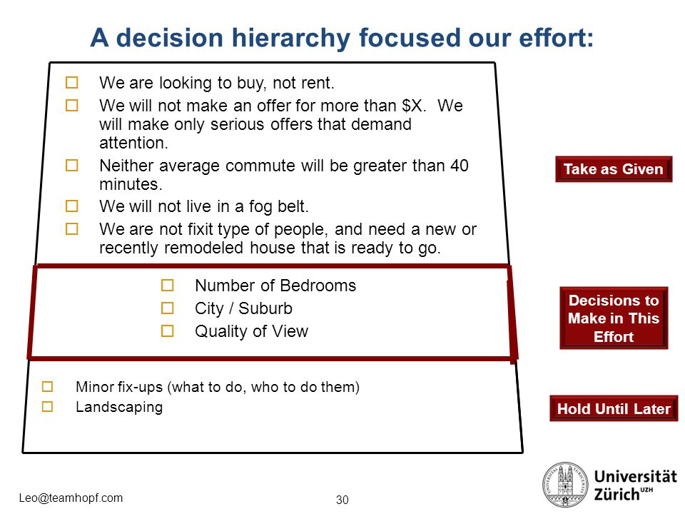 A decision hierarchy focused our effort: