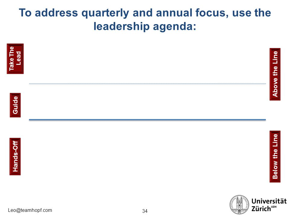 To address quarterly and annual focus, use the leadership agenda: