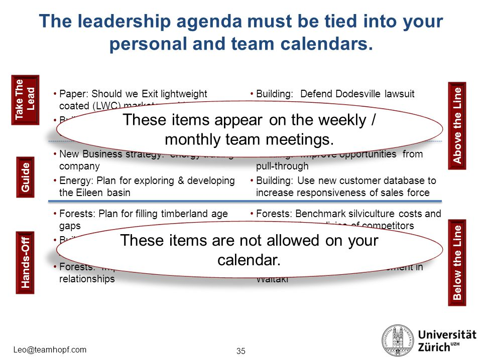 The leadership agenda must be tied into your personal and team calendars.