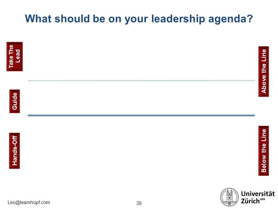 What should be on your leadership agenda