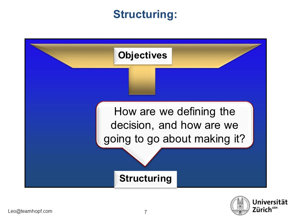 Structuring: Objectives. How are we defining the decision, and how are we going to go about making it