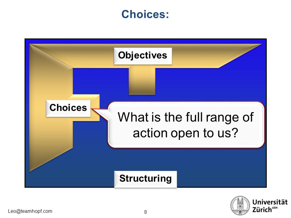 What is the full range of action open to us