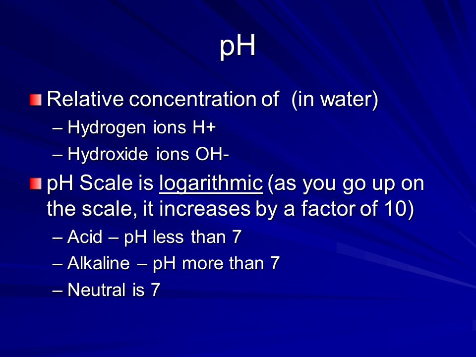 pH Relative concentration of (in water)