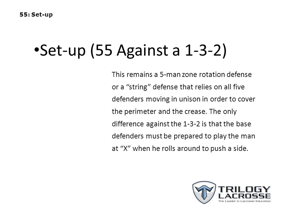 55: Set-up Set-up (55 Against a 1-3-2)