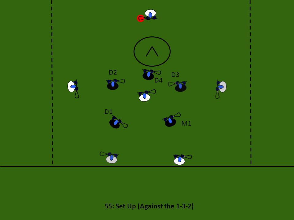 D2 D3 D4 D1 M1 55: Set Up (Against the 1-3-2)