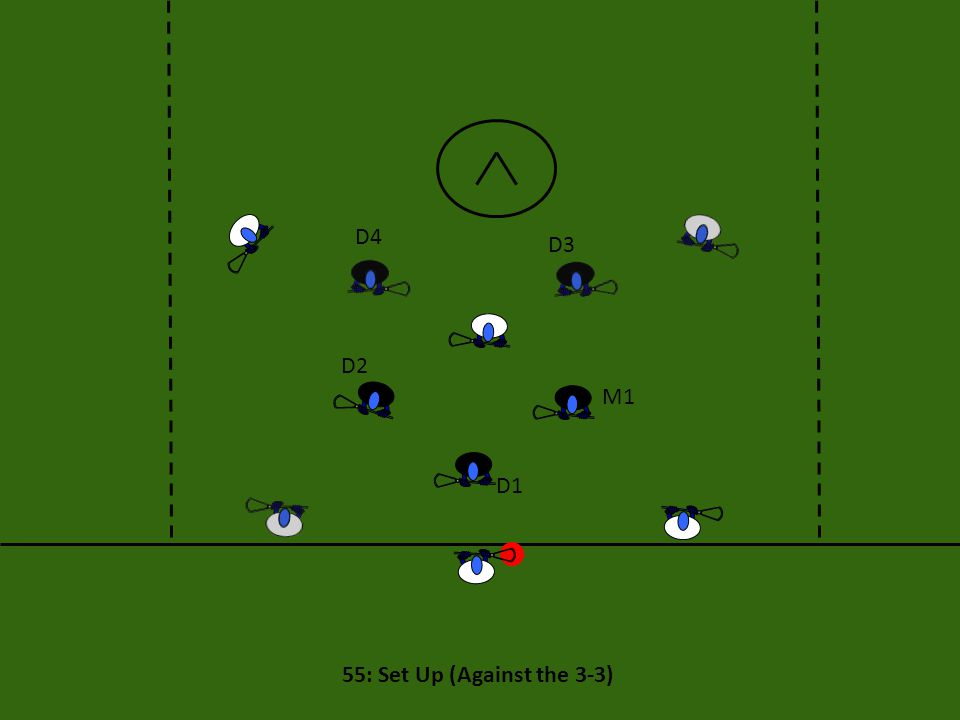 D4 D3 D2 M1 D1 55: Set Up (Against the 3-3)