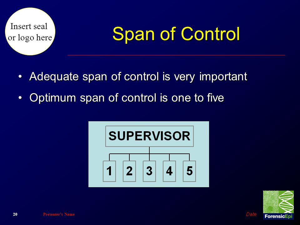 Span of Control Adequate span of control is very important