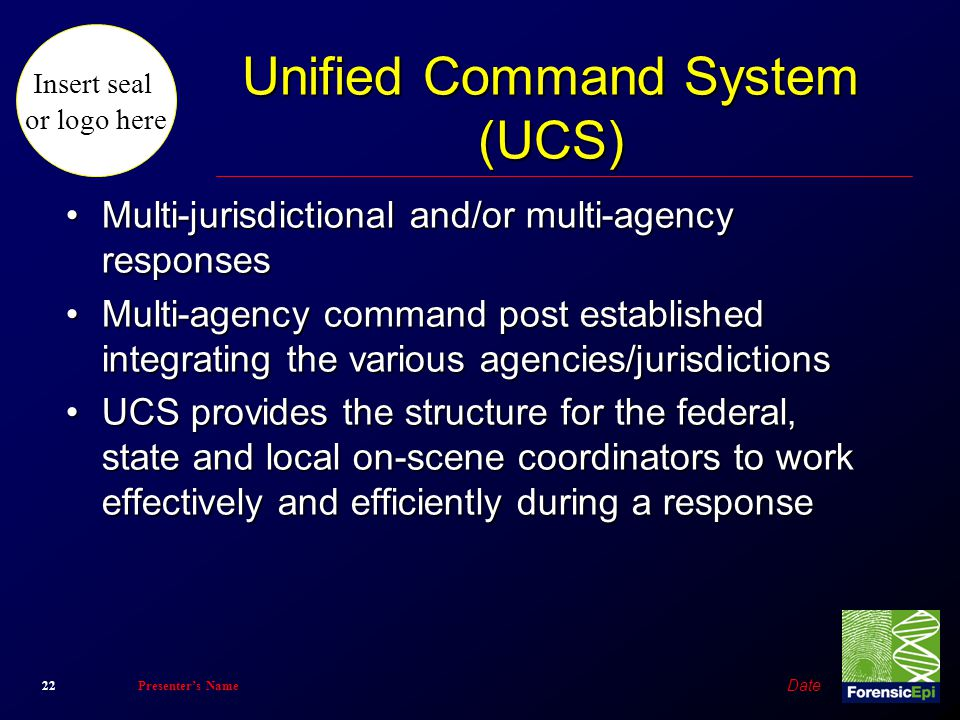 Unified Command System (UCS)