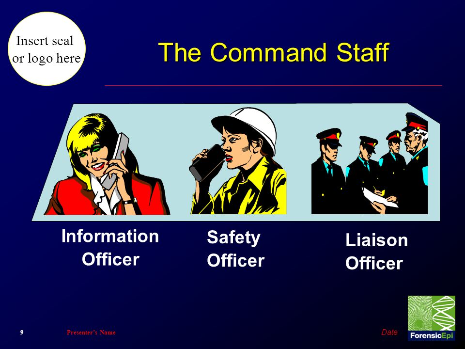 The Command Staff Information Safety Liaison Officer Officer Officer