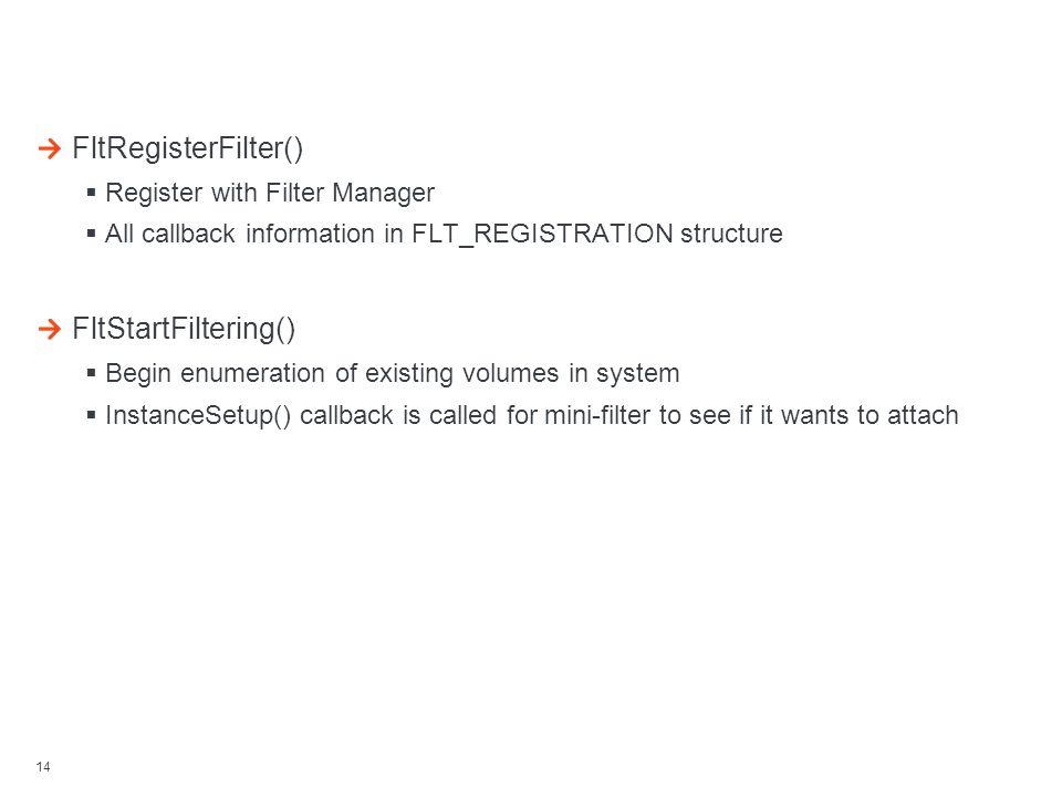 Loading Filter FltRegisterFilter() FltStartFiltering()