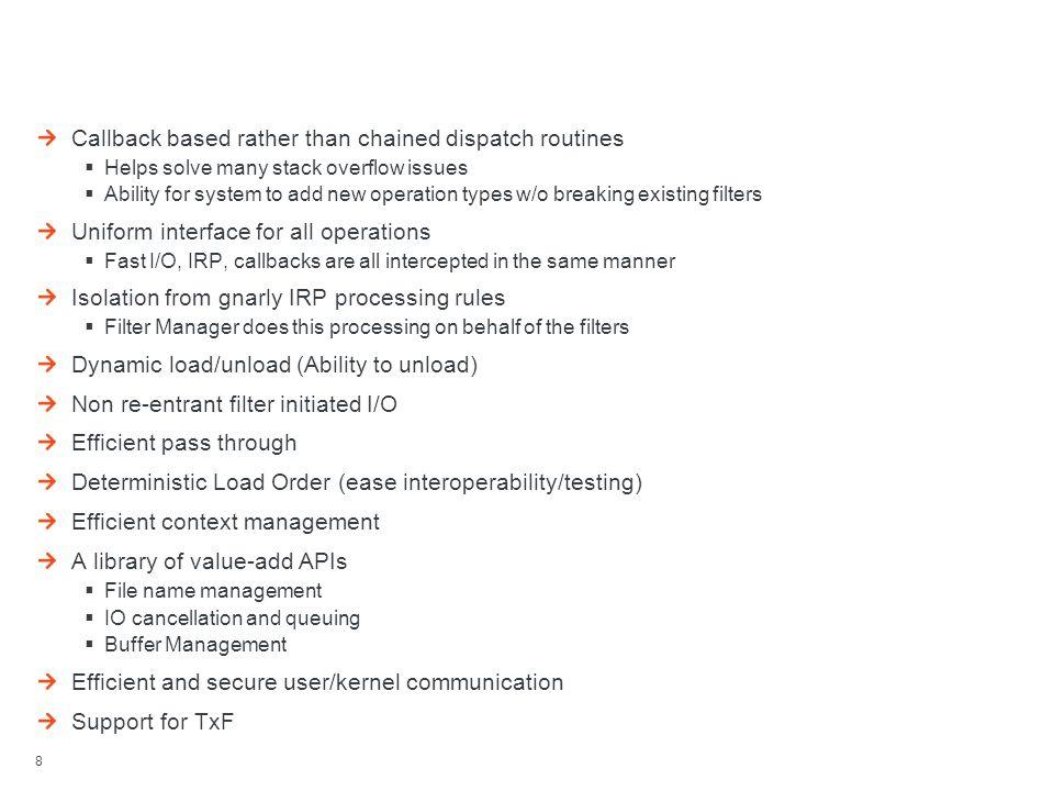 Filter Manager Benefits