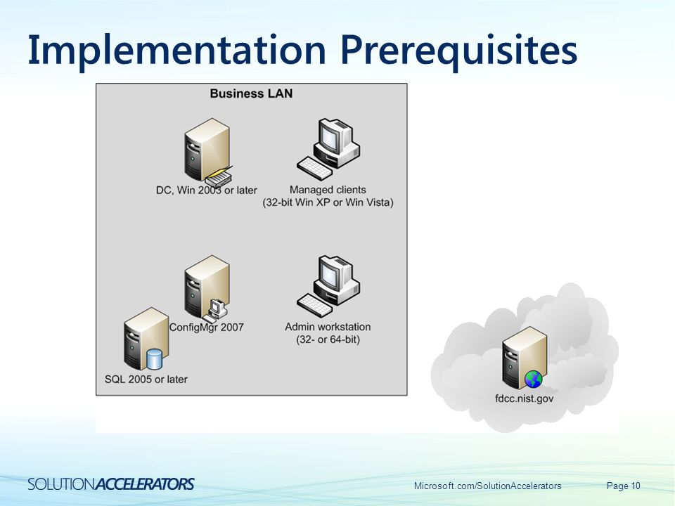 Implementation Prerequisites