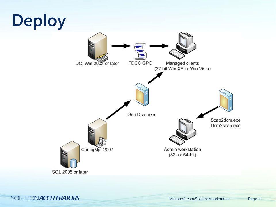 Deploy Microsoft.com/SolutionAccelerators