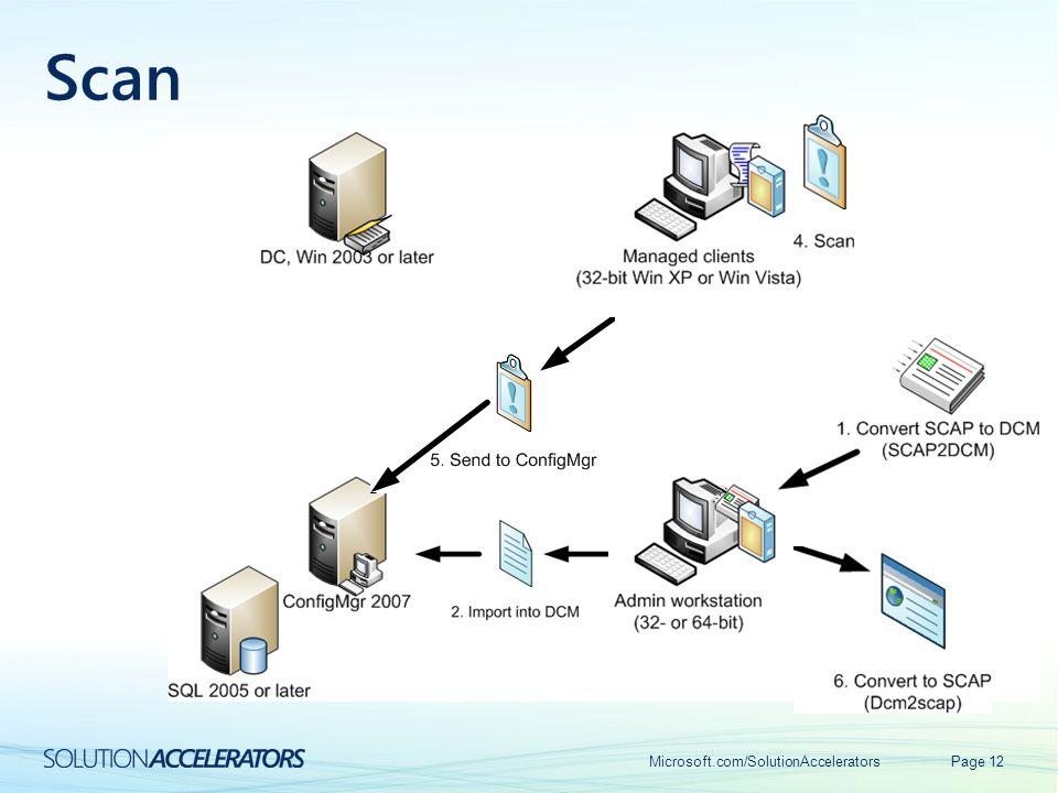 Scan Microsoft.com/SolutionAccelerators