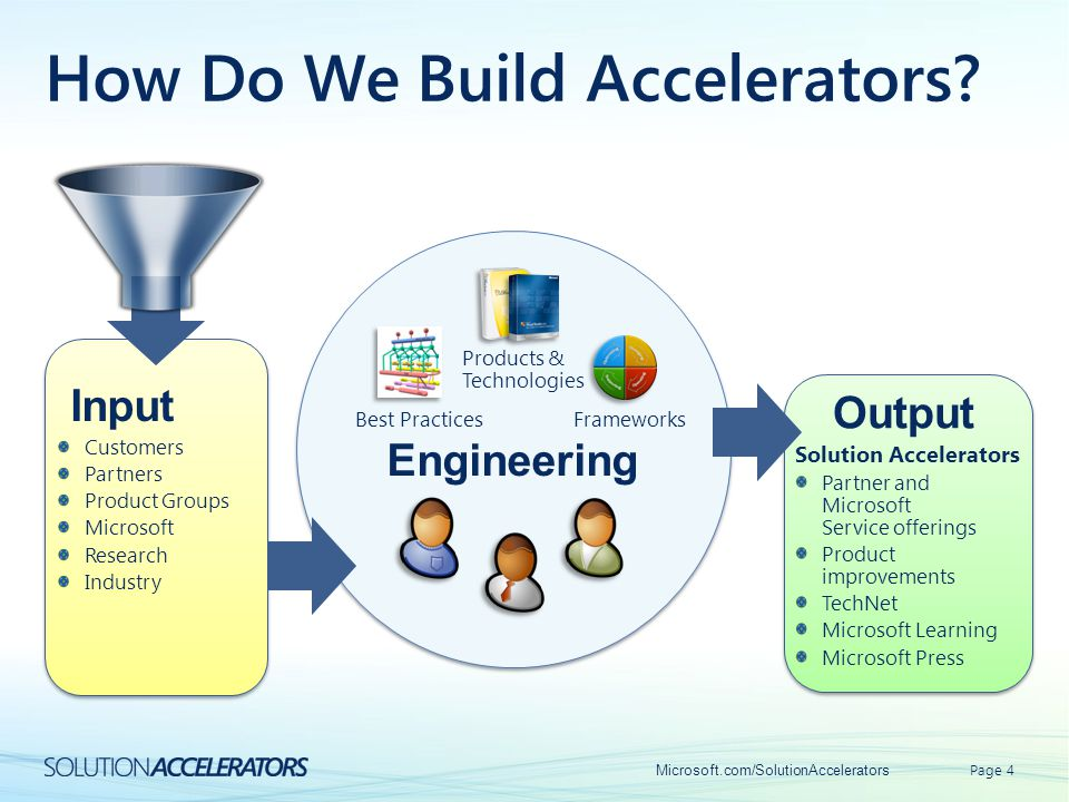 How Do We Build Accelerators