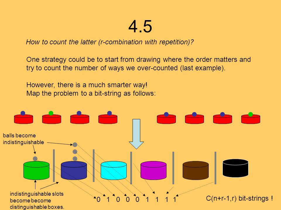 4.5 How to count the latter (r-combination with repetition)