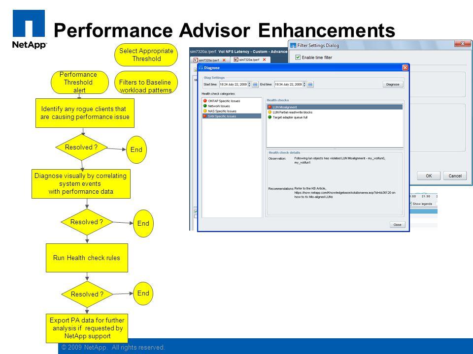 Performance Advisor Enhancements