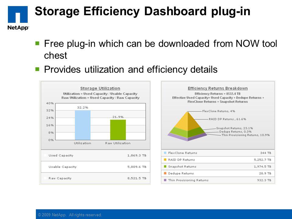 Storage Efficiency Dashboard plug-in