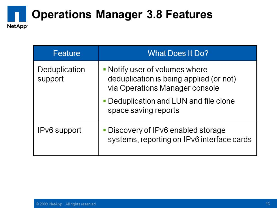 Operations Manager 3.8 Features