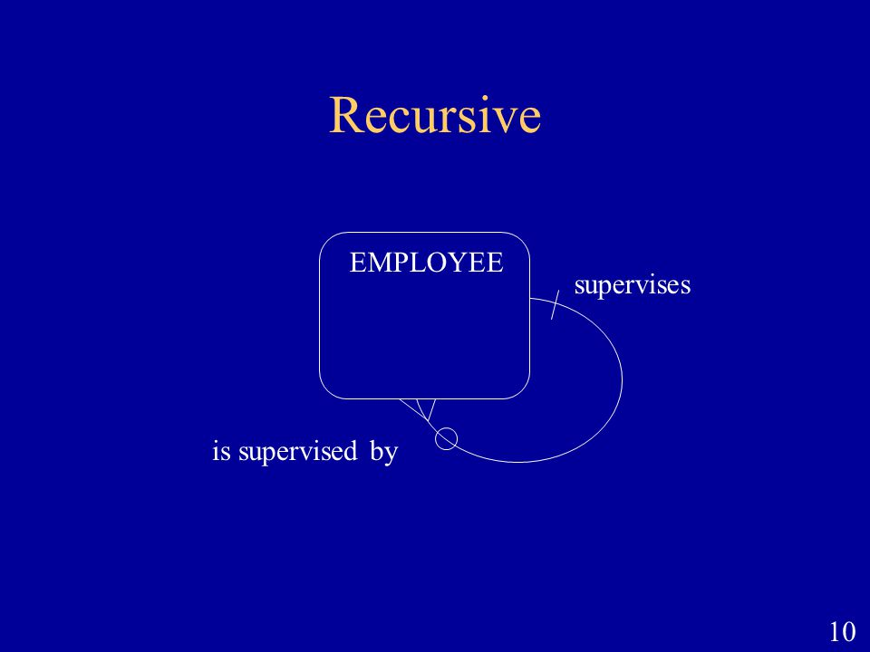 Recursive EMPLOYEE supervises is supervised by