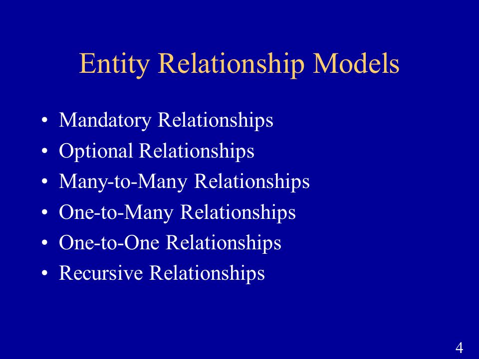 Entity Relationship Models