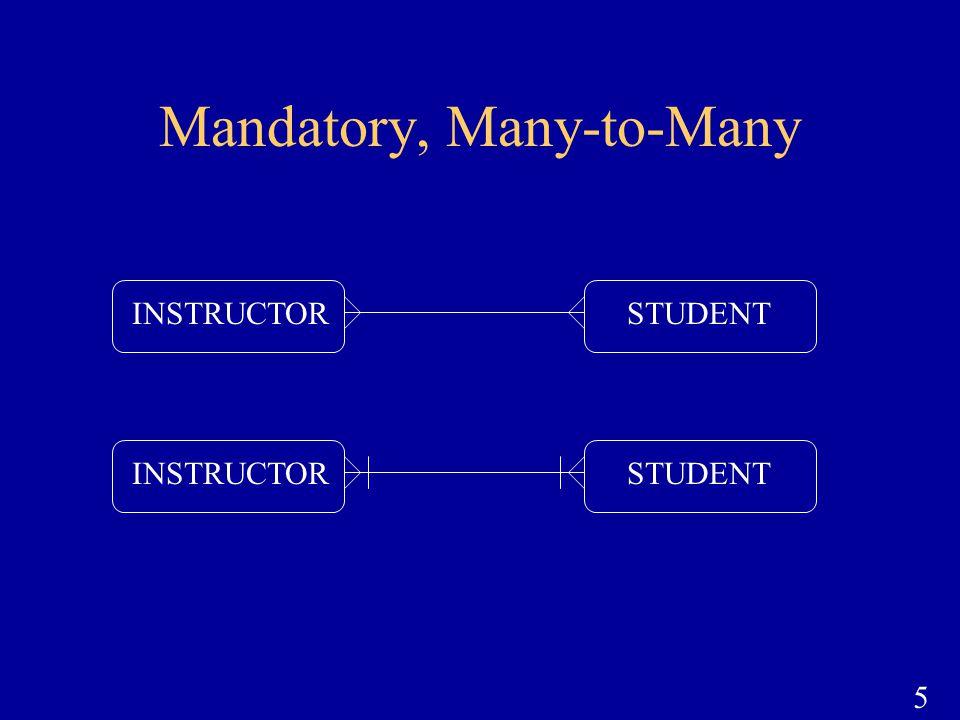 Mandatory, Many-to-Many