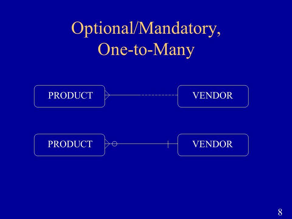 Optional/Mandatory, One-to-Many