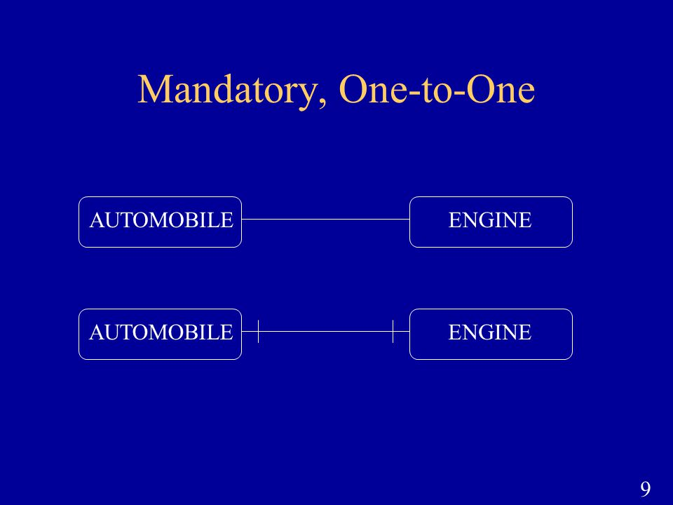 Mandatory, One-to-One AUTOMOBILE ENGINE AUTOMOBILE ENGINE