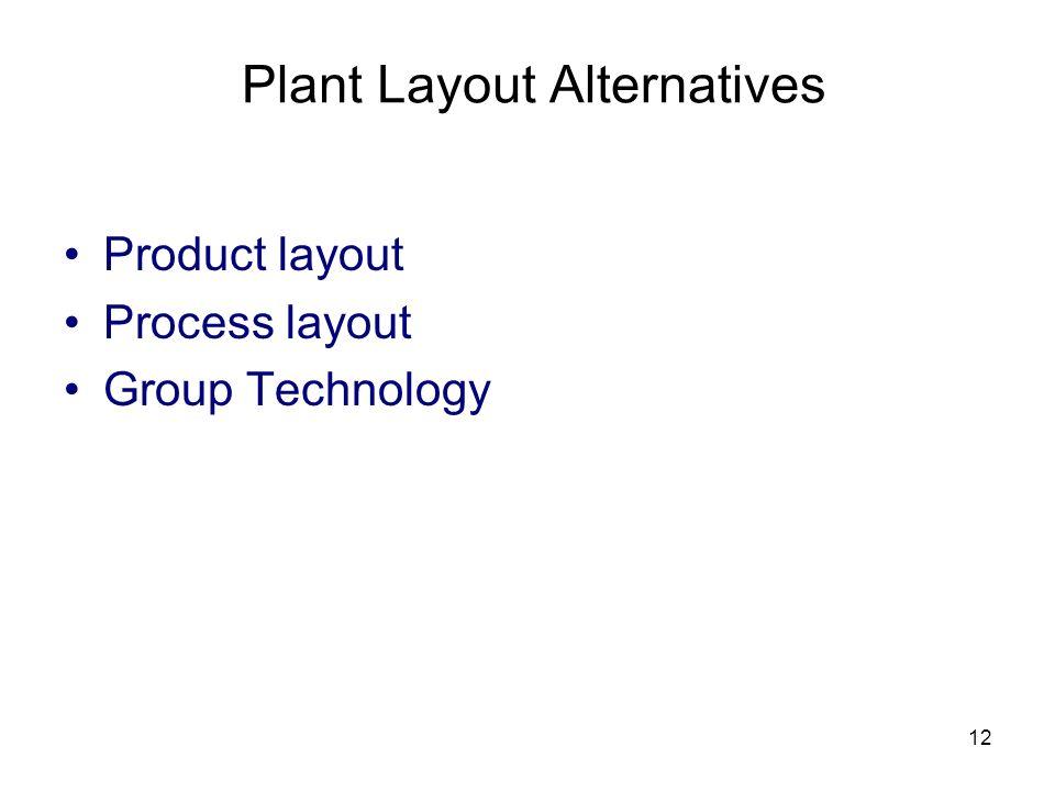 Plant Layout Alternatives