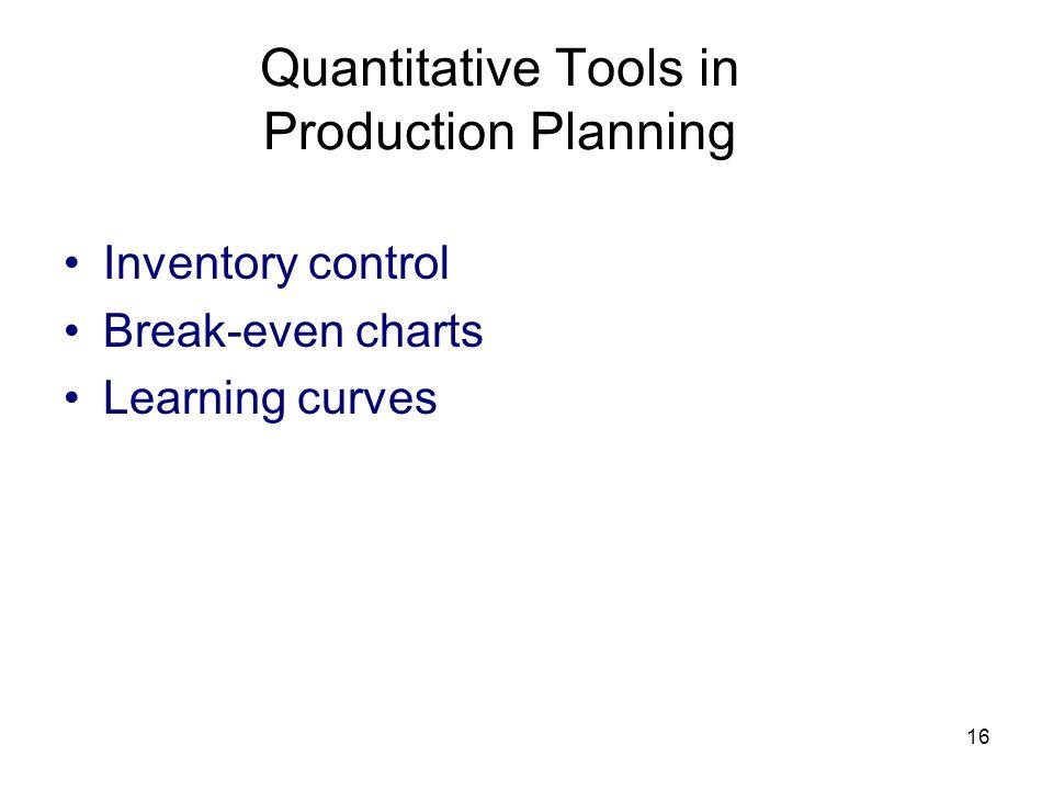 Quantitative Tools in Production Planning
