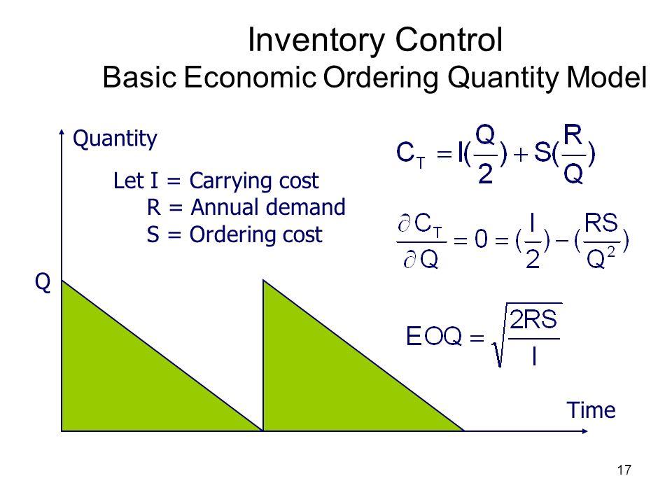 Inventory Control Basic Economic Ordering Quantity Model