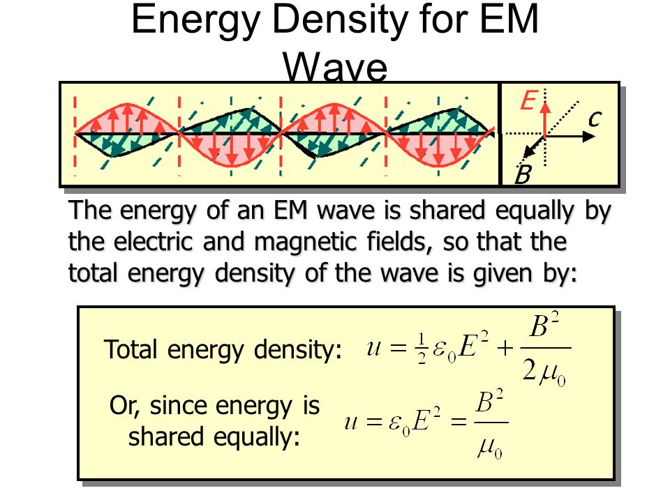 Energy Density for EM Wave