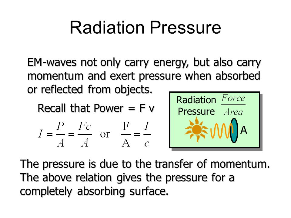 Radiation Pressure EM-waves not only carry energy, but also carry momentum and exert pressure when absorbed or reflected from objects.